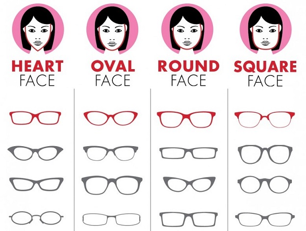 A glasses shape guide comparing face shape to frame shapes.